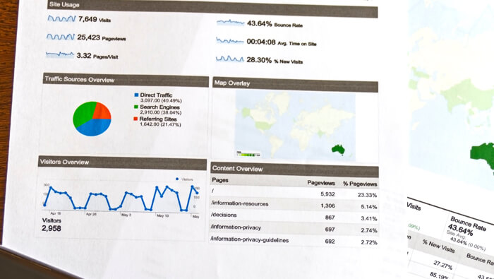 Google Analytics Training Free Signup